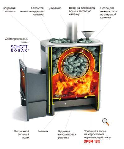 печь термофор ангара-2012 с закрытой каменкой